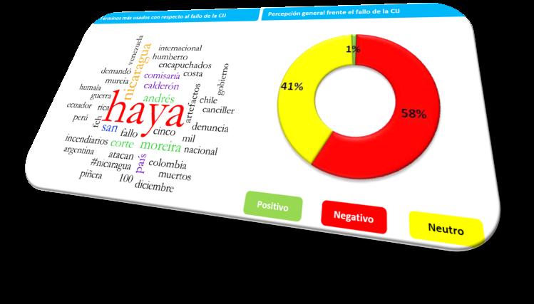 Haya1