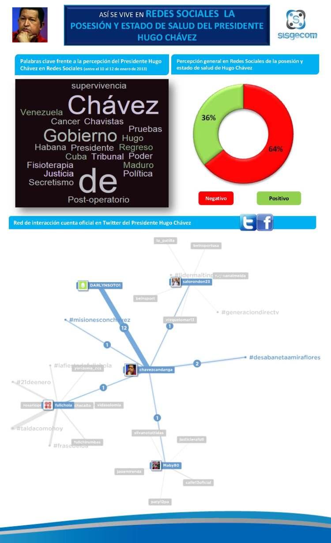INFORME ESPECIAL HUGO CHÁVEZ (1)_Page_2