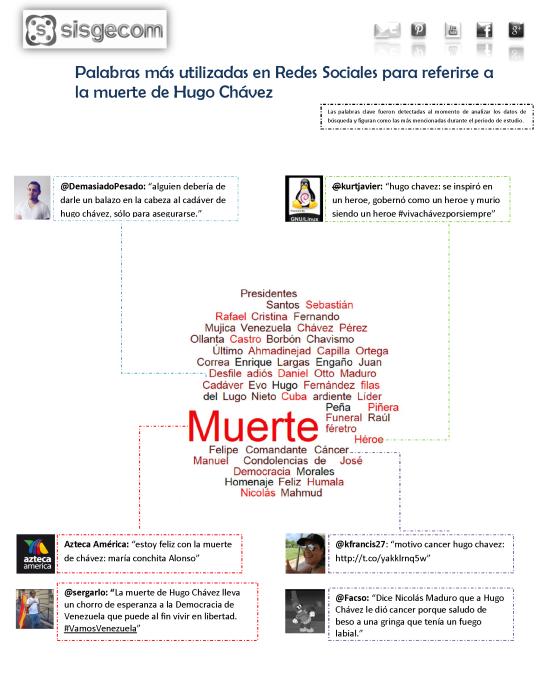 Análisis e impacto de la muerte de Chavez-FINAL1_Page_08