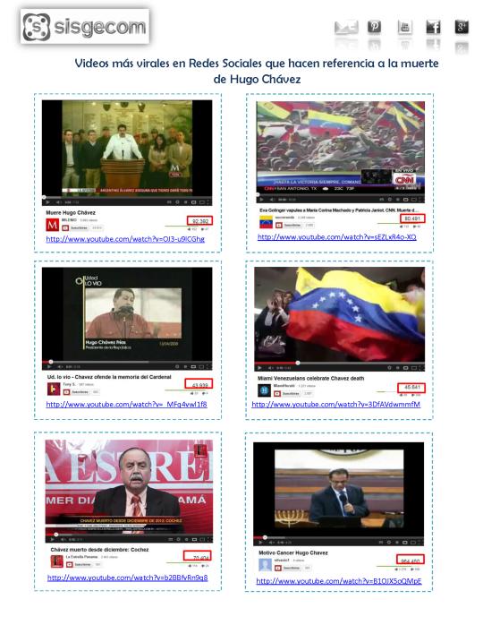 Análisis e impacto de la muerte de Chavez-FINAL1_Page_18