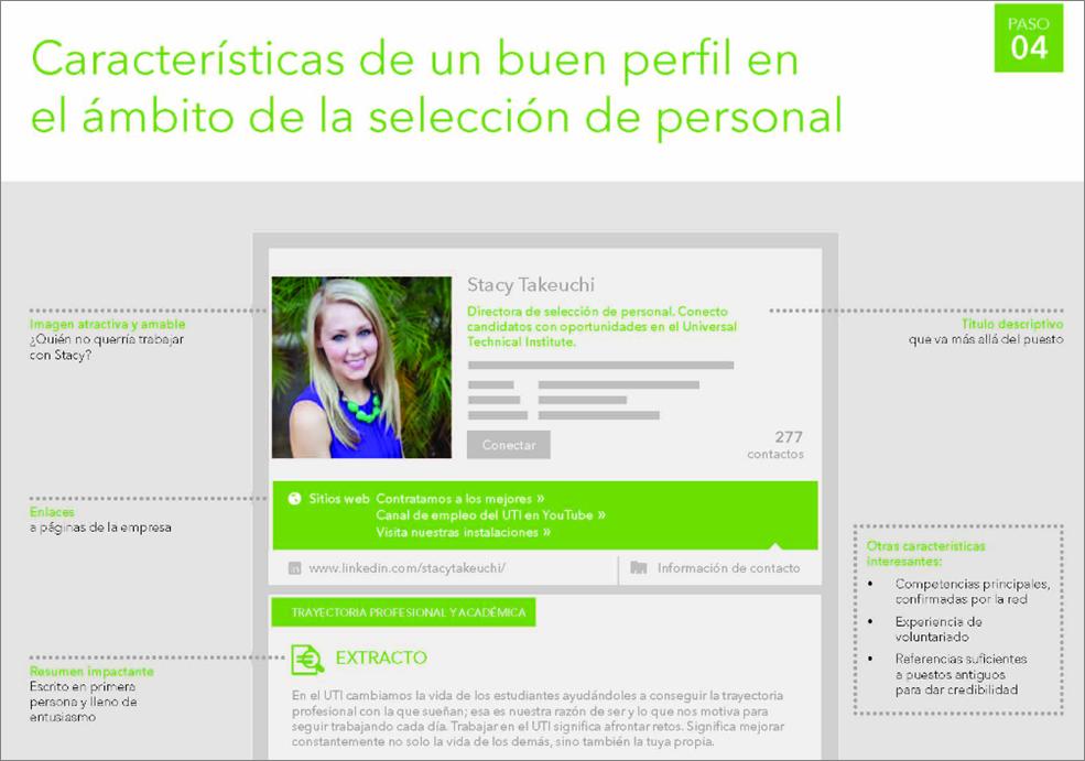 Cómo optimizar tu marca empleadora con Linkedin Talent (2/5)