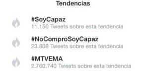 Tendencia #nocomprosoycapaz y #soycapaz